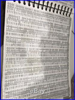 Rare 1995 Laminated Thomas Guide Map Book Los Angeles County Orange County